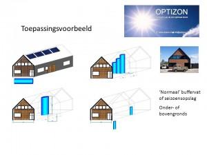 Optizon zonneboiler voorbeeld